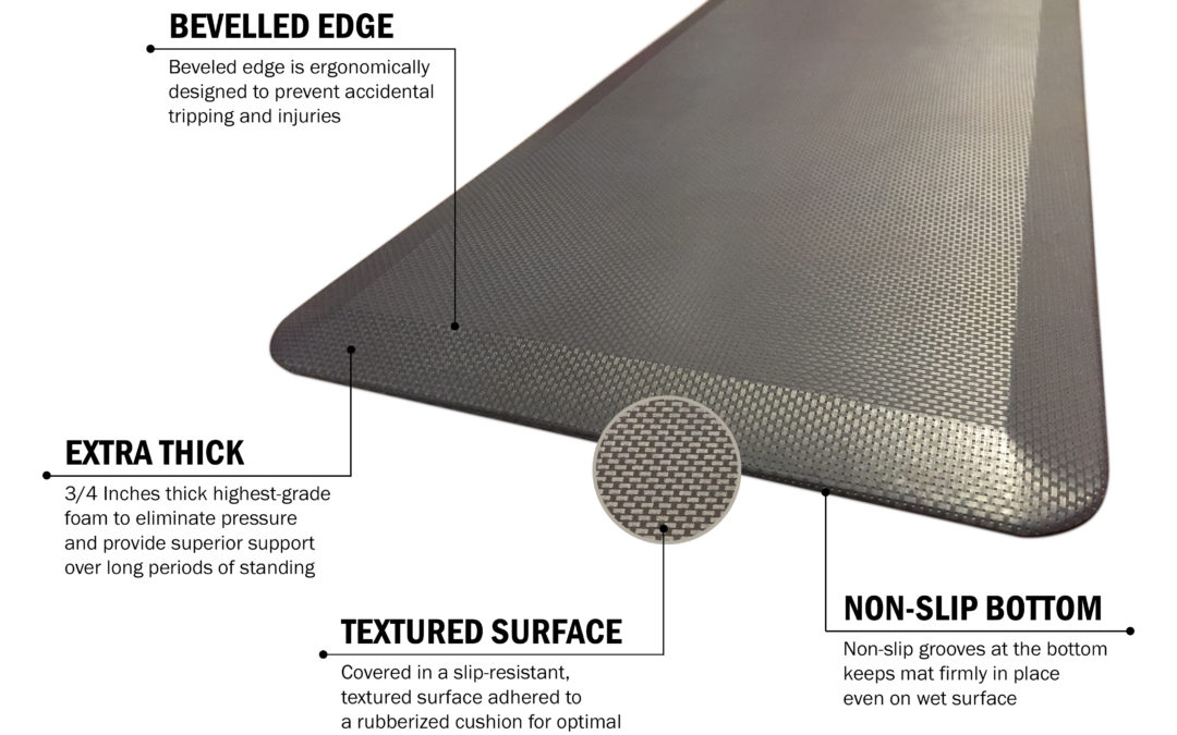 New Anti-fatigue floor mat