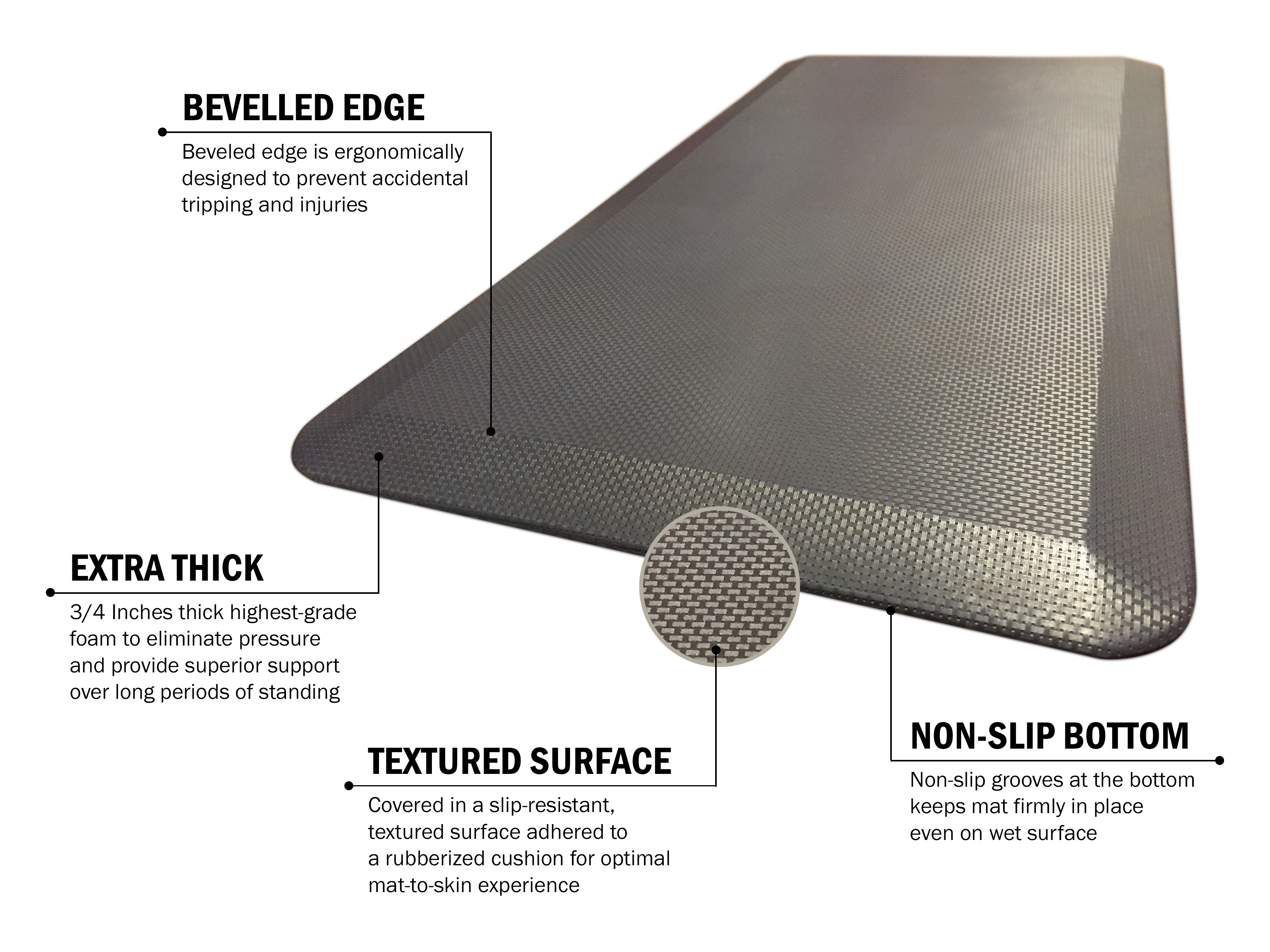 The Stuff4Homes Anti-Fatigue Mat